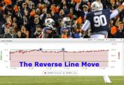 Reverse Line Move